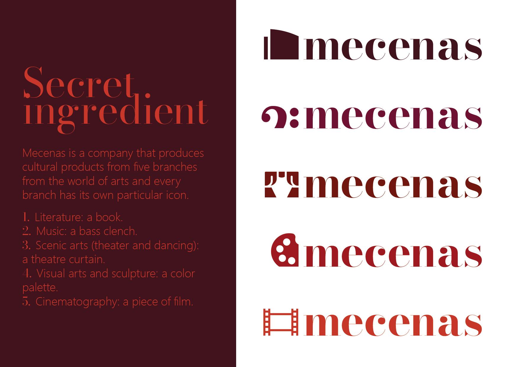 Mecenas Development Guide FINAL DRAFT15